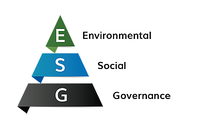 M&H ESG Pyramid Logo 406x254